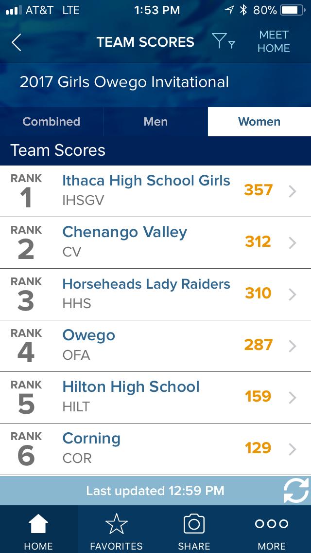 Owego Team Scores